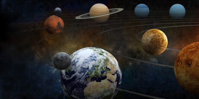 Planetary Misalignment
